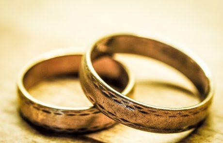 תביעת כתובה בגירושין